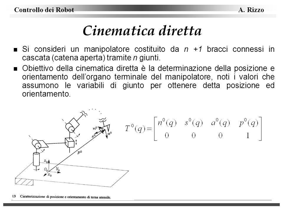 Controllo dei Robot A. Rizzo Cinematica diretta n Si consideri un manipolatore costituito da n +1 bracci connessi in cascata (catena aperta) tramite n