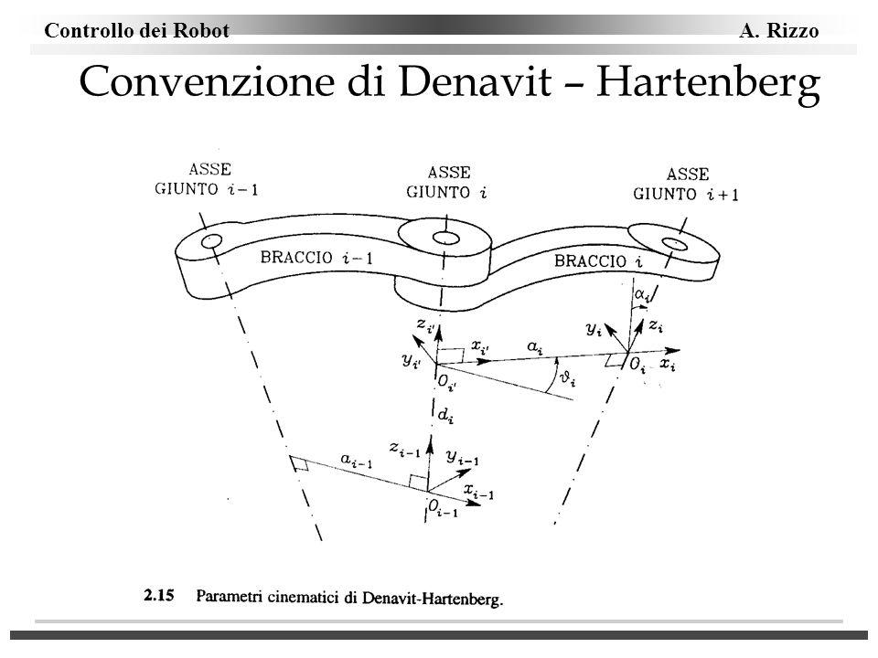 Controllo dei Robot A. Rizzo Convenzione di Denavit – Hartenberg