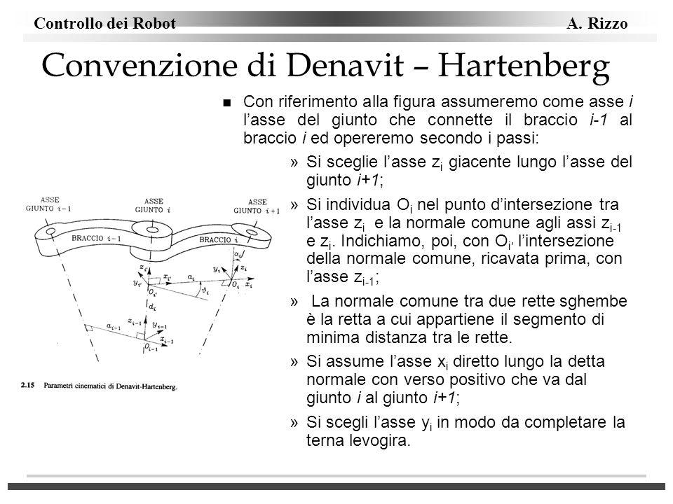 Controllo dei Robot A. Rizzo Convenzione di Denavit – Hartenberg n Con riferimento alla figura assumeremo come asse i lasse del giunto che connette il