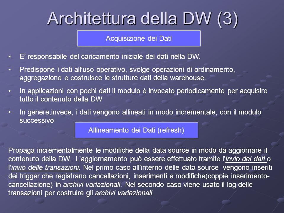 Architettura della DW (3) Acquisizione dei Dati E responsabile del caricamento iniziale dei dati nella DW. Predispone i dati alluso operativo, svolge