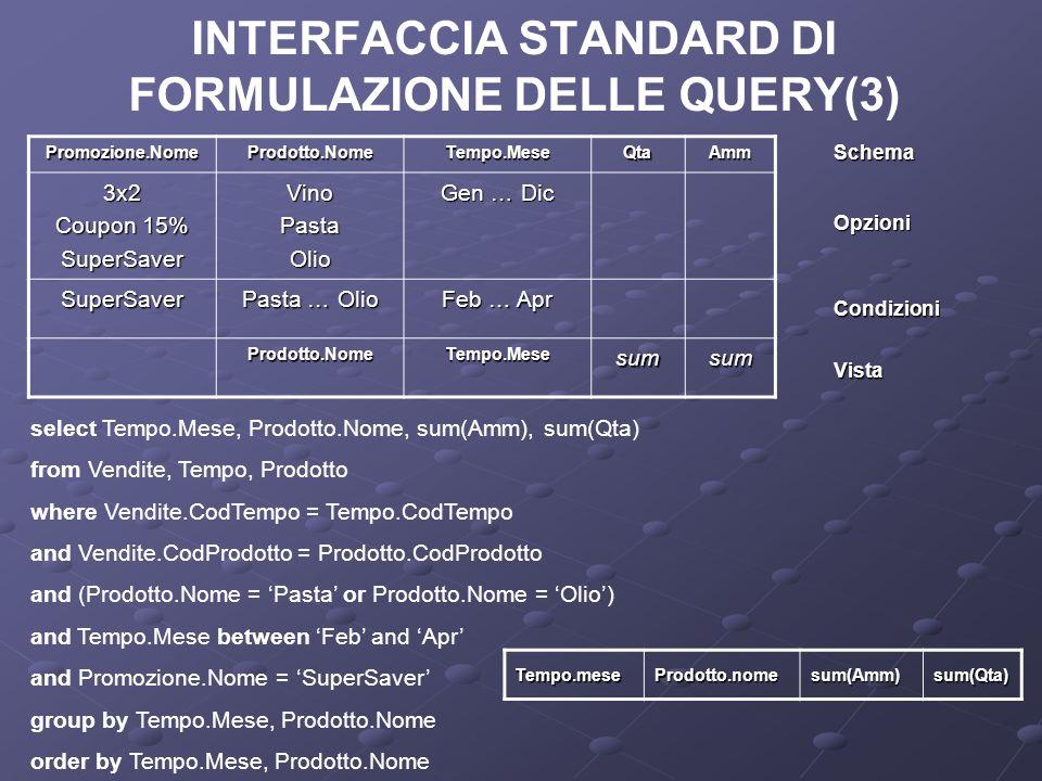 select Tempo.Mese, Prodotto.Nome, sum(Amm), sum(Qta) from Vendite, Tempo, Prodotto where Vendite.CodTempo = Tempo.CodTempo and Vendite.CodProdotto = P