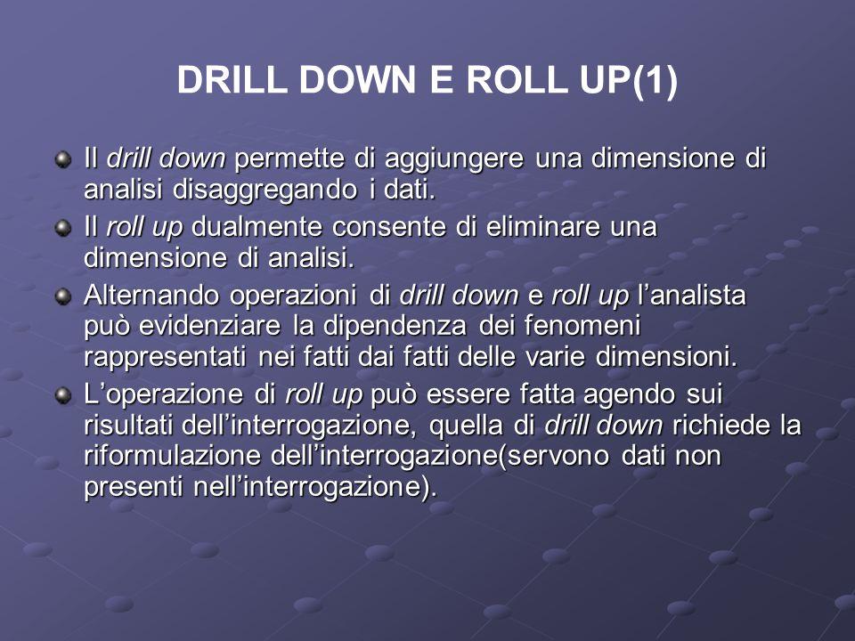 DRILL DOWN E ROLL UP(1) Il drill down permette di aggiungere una dimensione di analisi disaggregando i dati. Il roll up dualmente consente di eliminar