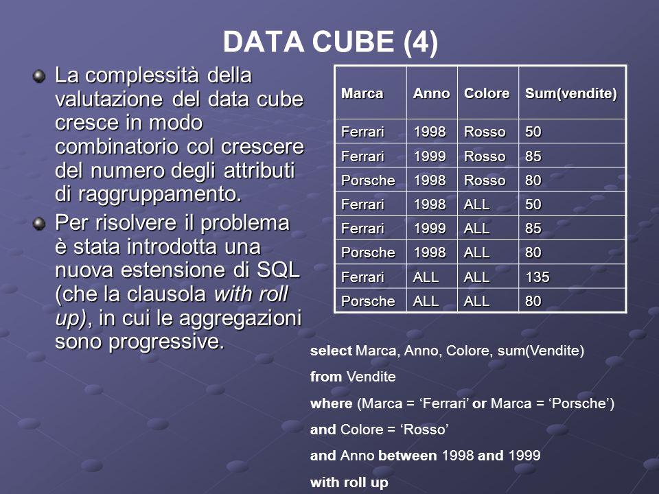 DATA CUBE (4) La complessità della valutazione del data cube cresce in modo combinatorio col crescere del numero degli attributi di raggruppamento. Pe