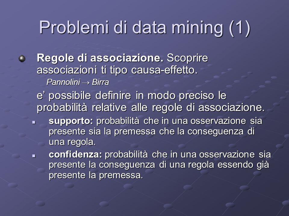 Problemi di data mining (1) Regole di associazione. Scoprire associazioni ti tipo causa-effetto. Pannolini Birra e possibile definire in modo preciso