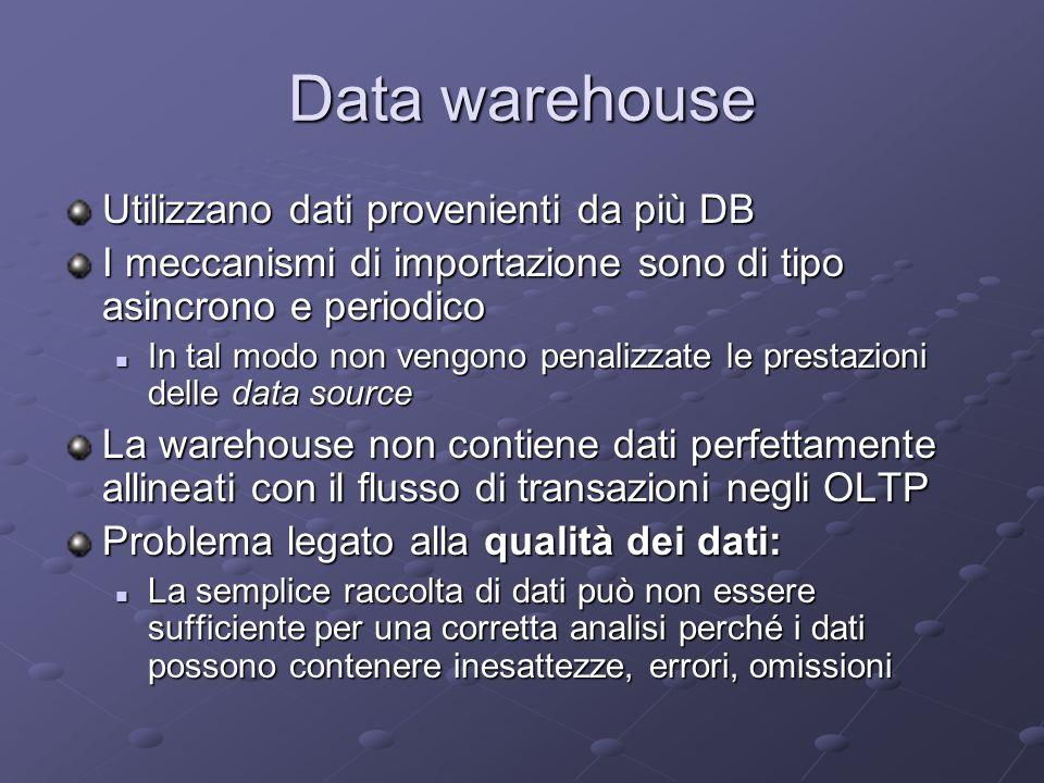 Data warehouse Utilizzano dati provenienti da più DB I meccanismi di importazione sono di tipo asincrono e periodico In tal modo non vengono penalizza