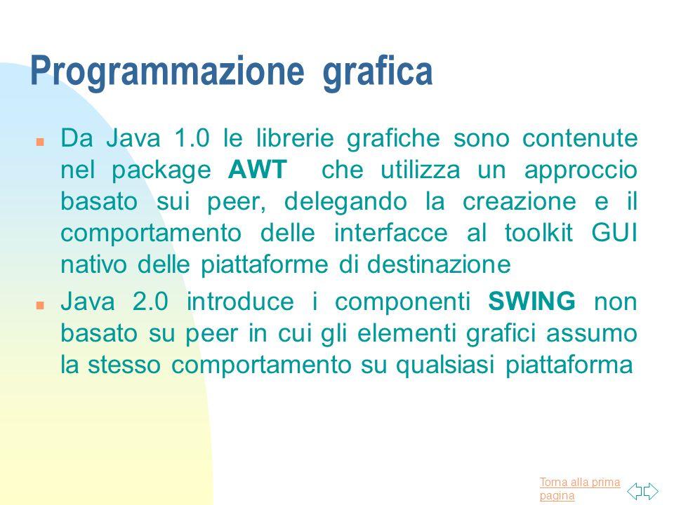 Torna alla prima pagina Programmazione grafica n Da Java 1.0 le librerie grafiche sono contenute nel package AWT che utilizza un approccio basato sui