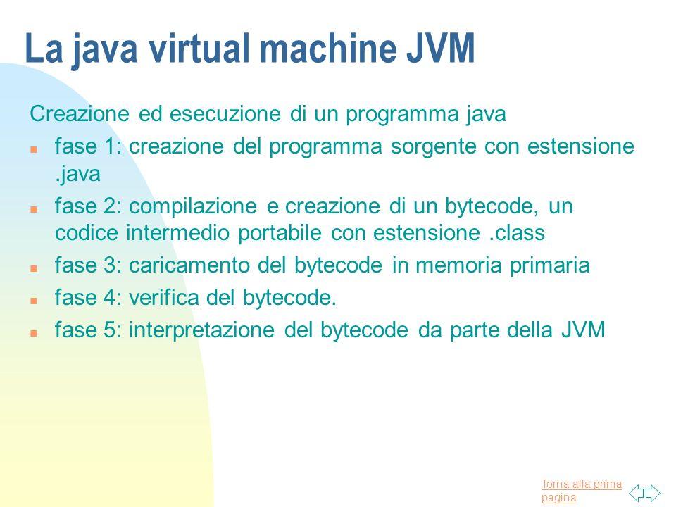 Torna alla prima pagina La java virtual machine JVM Creazione ed esecuzione di un programma java n fase 1: creazione del programma sorgente con estens