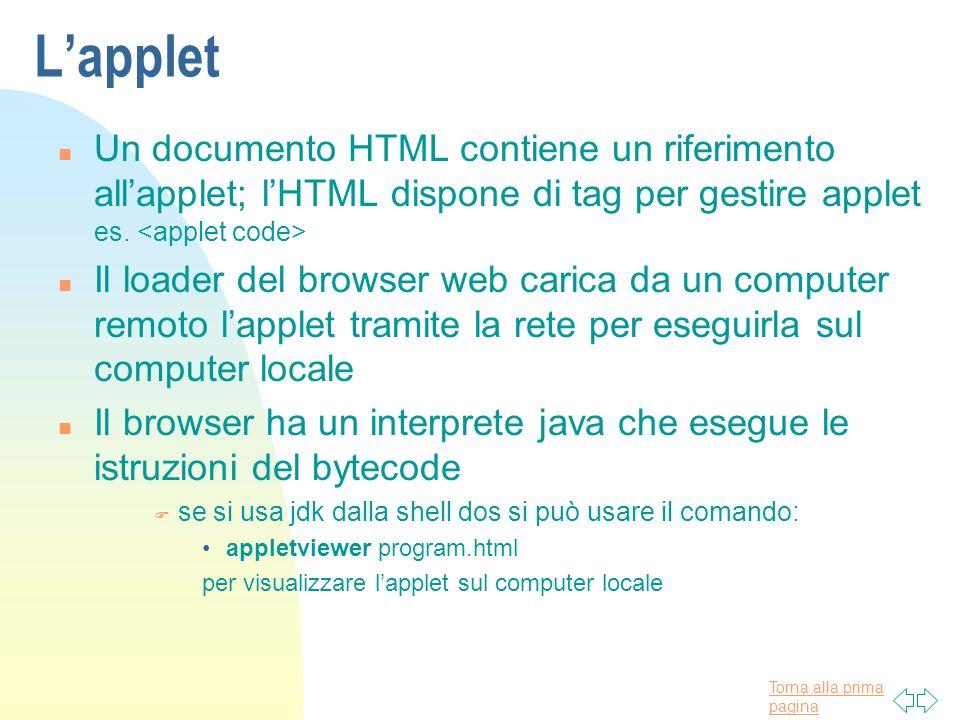 Torna alla prima pagina Lapplet n Un documento HTML contiene un riferimento allapplet; lHTML dispone di tag per gestire applet es. n Il loader del bro