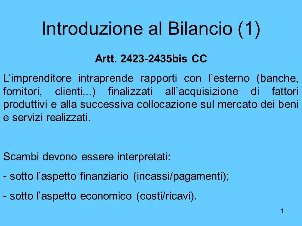 1 Introduzione al Bilancio (1) Artt. 2423-2435bis CC Limprenditore intraprende rapporti con lesterno (banche, fornitori, clienti,..) finalizzati allac