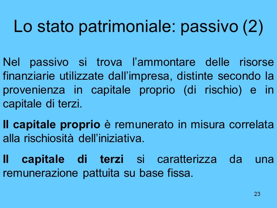 23 Lo stato patrimoniale: passivo (2) Nel passivo si trova lammontare delle risorse finanziarie utilizzate dallimpresa, distinte secondo la provenienz