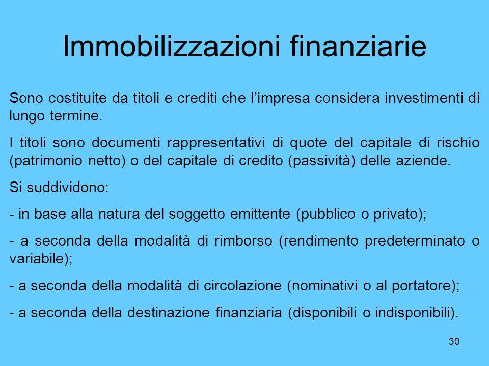 30 Immobilizzazioni finanziarie Sono costituite da titoli e crediti che limpresa considera investimenti di lungo termine. I titoli sono documenti rapp