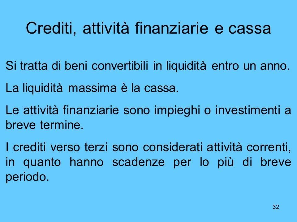 32 Crediti, attività finanziarie e cassa Si tratta di beni convertibili in liquidità entro un anno. La liquidità massima è la cassa. Le attività finan