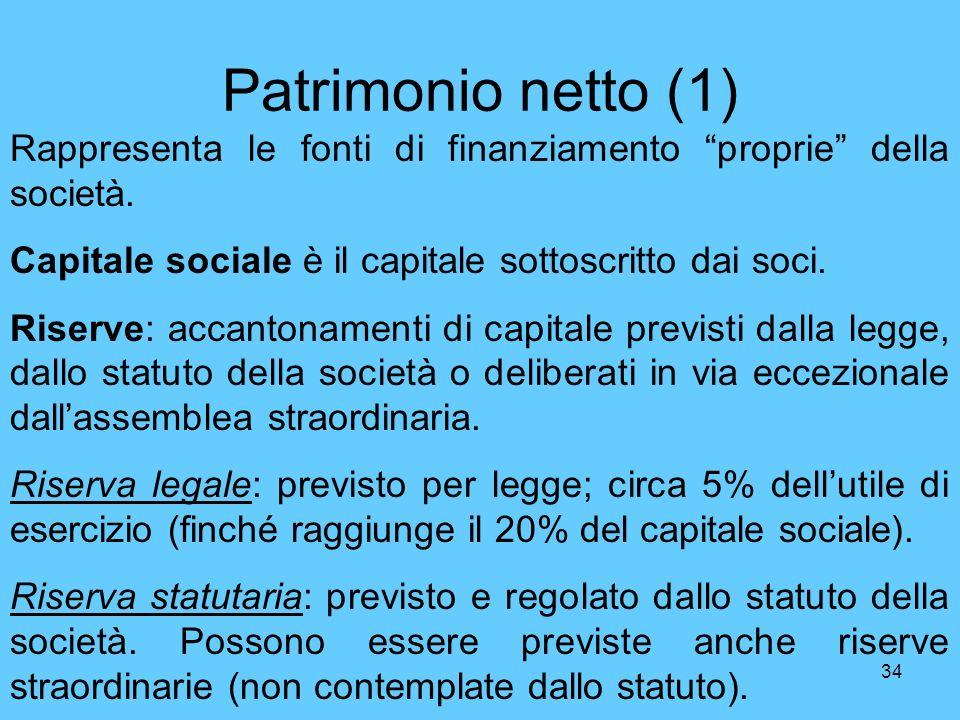 34 Patrimonio netto (1) Rappresenta le fonti di finanziamento proprie della società. Capitale sociale è il capitale sottoscritto dai soci. Riserve: ac