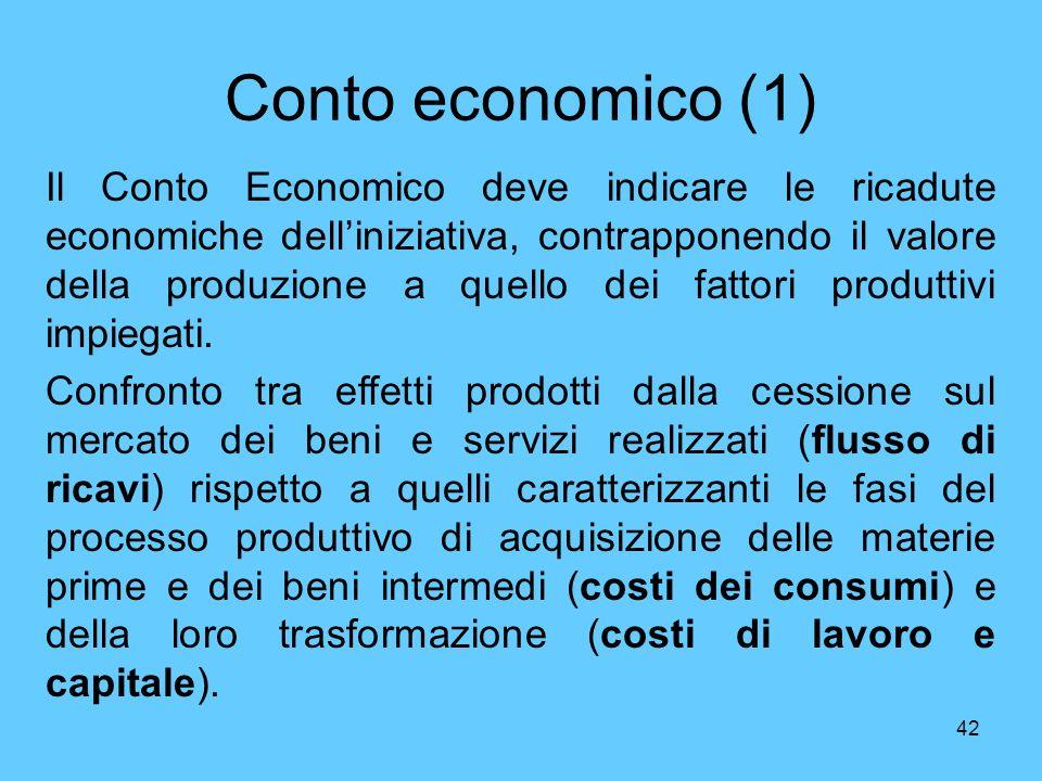 42 Conto economico (1) Il Conto Economico deve indicare le ricadute economiche delliniziativa, contrapponendo il valore della produzione a quello dei