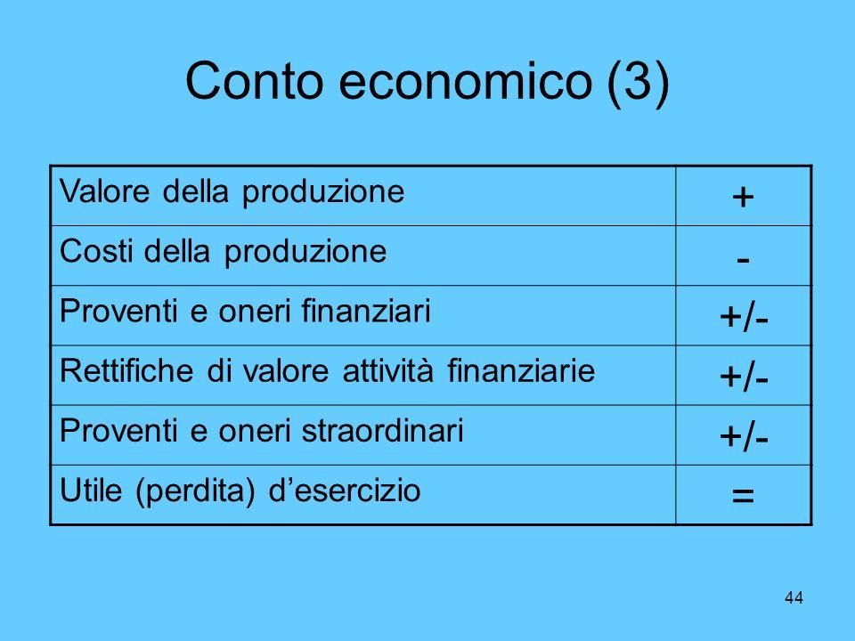 44 Conto economico (3) Valore della produzione + Costi della produzione - Proventi e oneri finanziari +/- Rettifiche di valore attività finanziarie +/