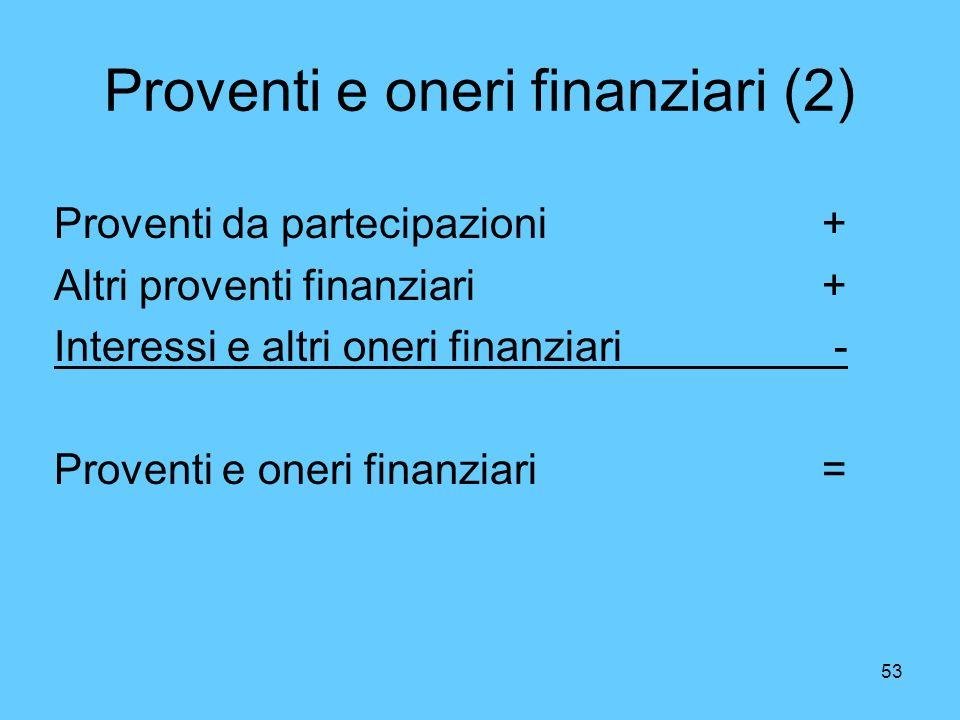 53 Proventi e oneri finanziari (2) Proventi da partecipazioni + Altri proventi finanziari+ Interessi e altri oneri finanziari - Proventi e oneri finan