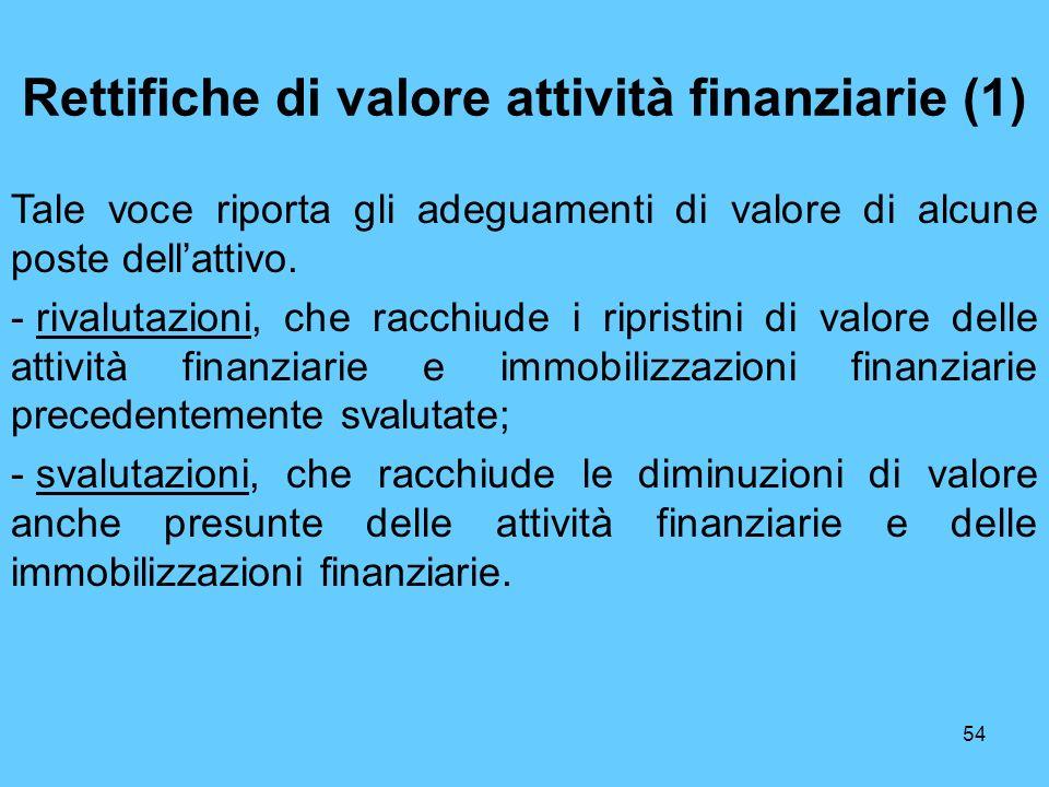 54 Rettifiche di valore attività finanziarie (1) Tale voce riporta gli adeguamenti di valore di alcune poste dellattivo. - rivalutazioni, che racchiud
