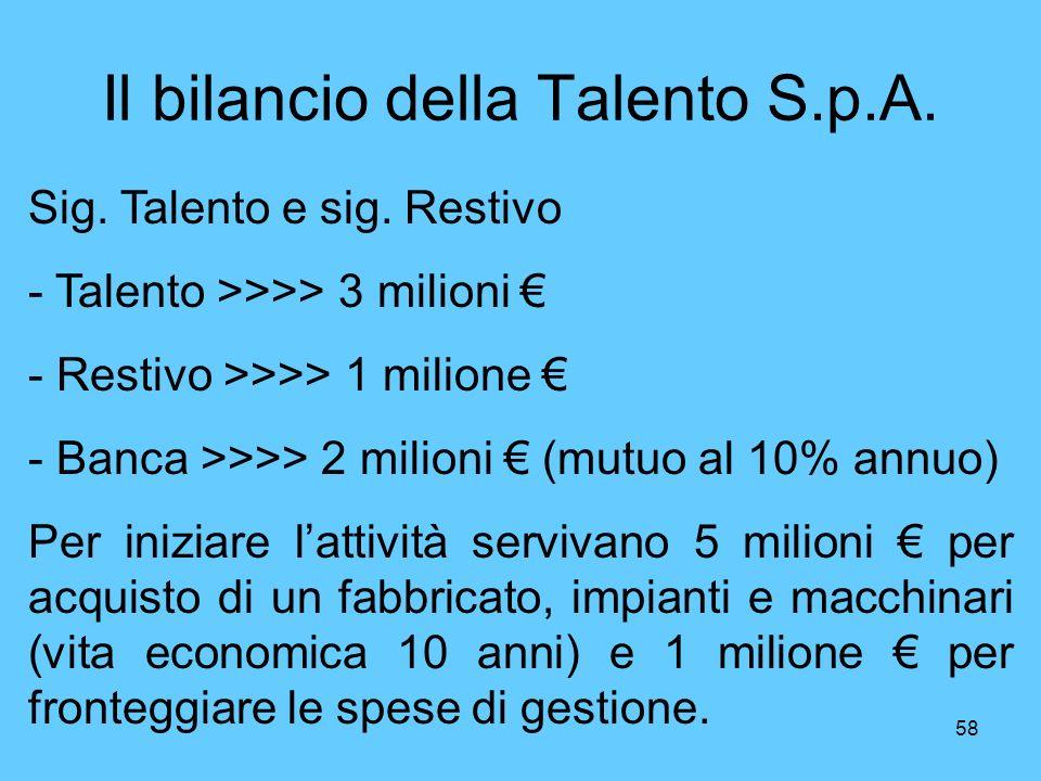 58 Il bilancio della Talento S.p.A. Sig. Talento e sig. Restivo - Talento >>>> 3 milioni - Restivo >>>> 1 milione - Banca >>>> 2 milioni (mutuo al 10%