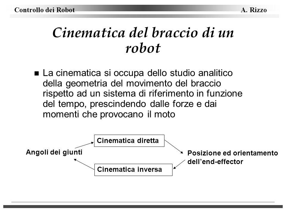 Controllo dei Robot A. Rizzo Posizione ed orientamento di un corpo rigido
