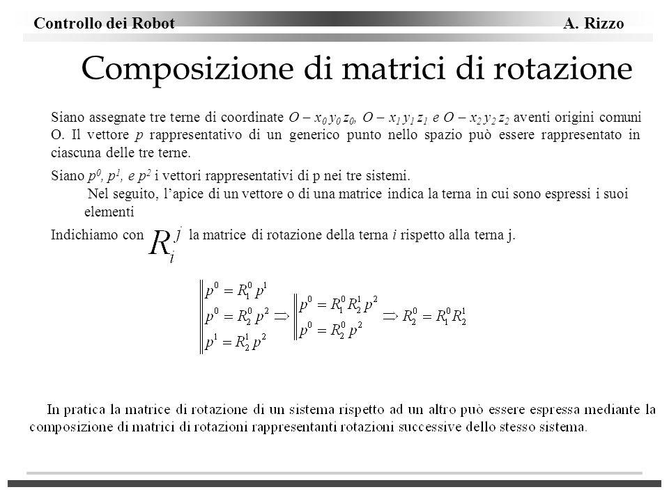 Controllo dei Robot A. Rizzo Rappresentazioni minime dellorientamento n Angoli di Eulero