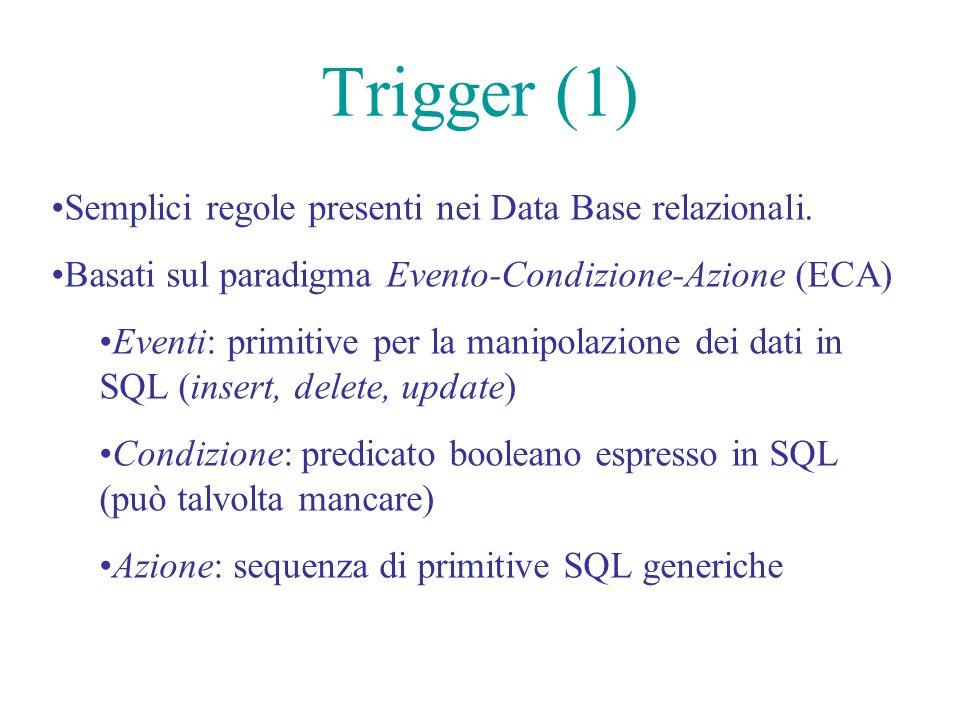 Trigger (1) Semplici regole presenti nei Data Base relazionali.