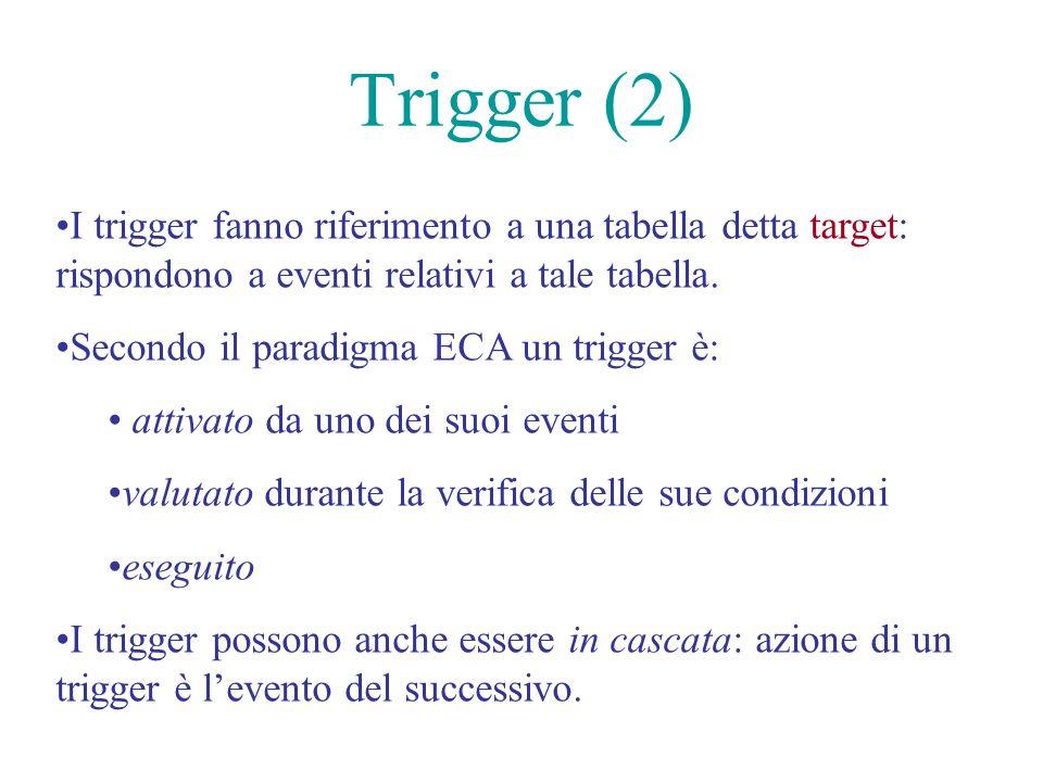 Trigger (2) I trigger fanno riferimento a una tabella detta target: rispondono a eventi relativi a tale tabella.