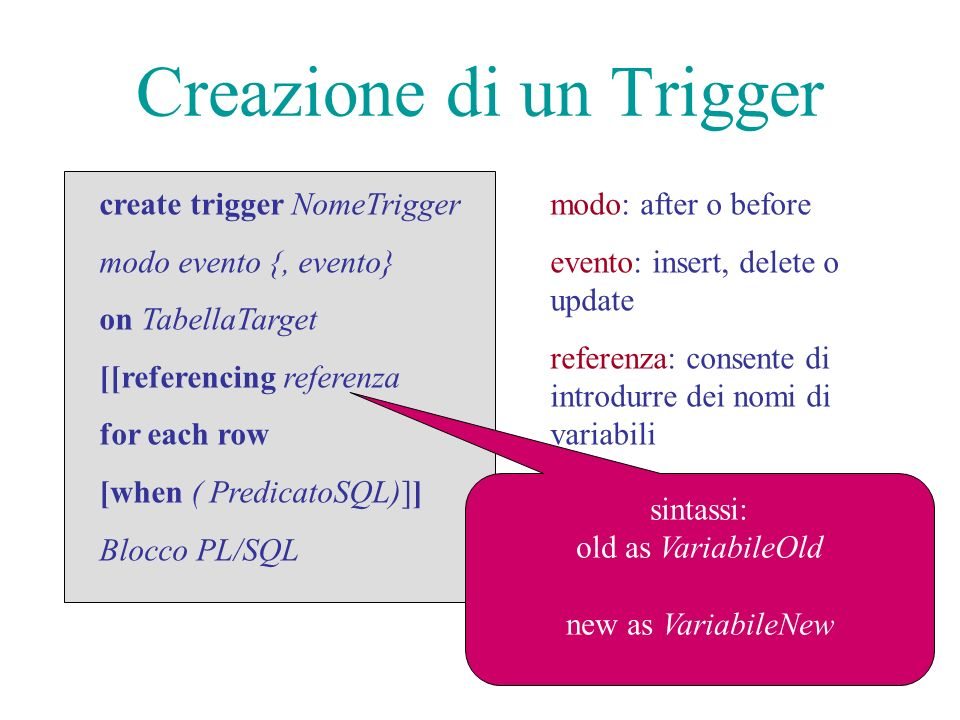Creazione di un Trigger create trigger NomeTrigger modo evento {, evento} on TabellaTarget [[referencing referenza for each row [when ( PredicatoSQL)]] Blocco PL/SQL modo: after o before evento: insert, delete o update referenza: consente di introdurre dei nomi di variabili for each row: solo nel caso di granularità a livello di tupla.