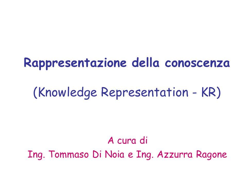 Rappresentazione della conoscenza (Knowledge Representation - KR) A cura di Ing. Tommaso Di Noia e Ing. Azzurra Ragone