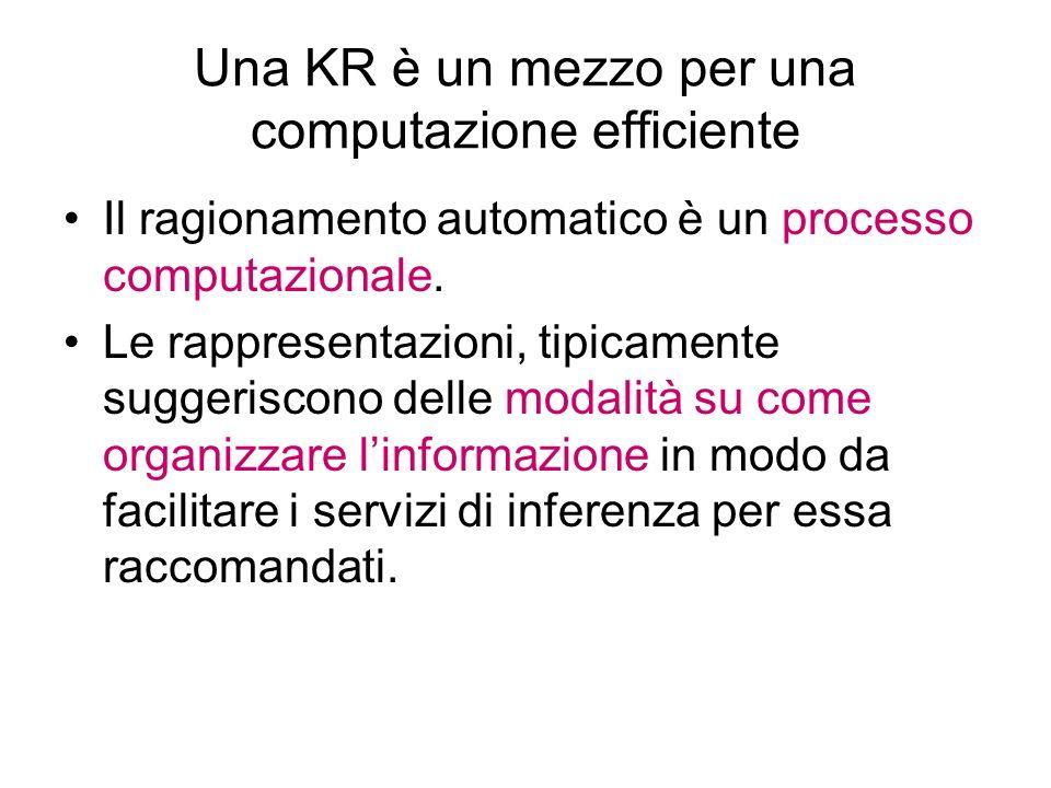 Una KR è un mezzo per una computazione efficiente Il ragionamento automatico è un processo computazionale. Le rappresentazioni, tipicamente suggerisco