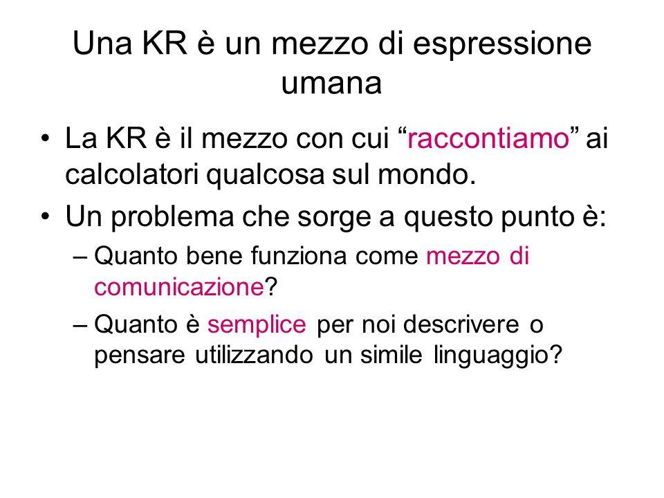 Una KR è un mezzo di espressione umana La KR è il mezzo con cui raccontiamo ai calcolatori qualcosa sul mondo. Un problema che sorge a questo punto è: