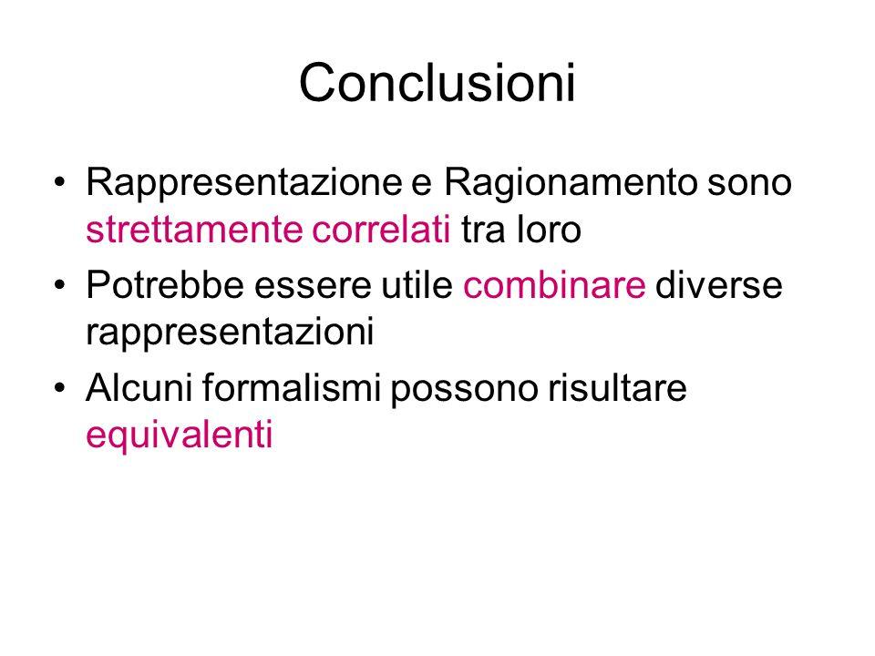 Conclusioni Rappresentazione e Ragionamento sono strettamente correlati tra loro Potrebbe essere utile combinare diverse rappresentazioni Alcuni forma
