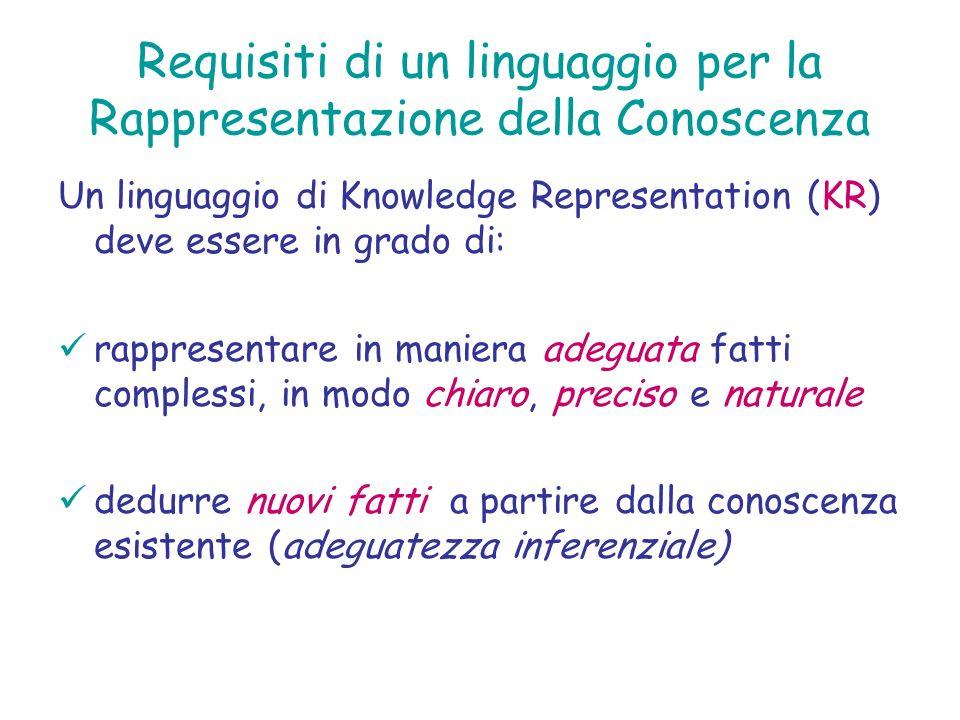 Requisiti di un linguaggio per la Rappresentazione della Conoscenza Un linguaggio di Knowledge Representation (KR) deve essere in grado di: rappresent