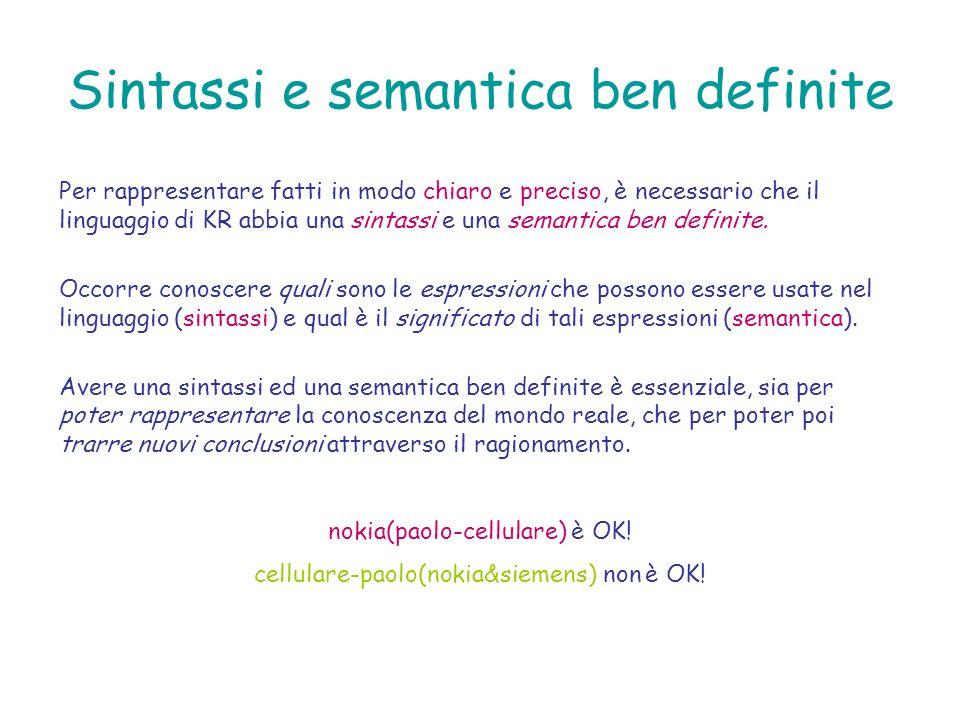 Sintassi e semantica ben definite Per rappresentare fatti in modo chiaro e preciso, è necessario che il linguaggio di KR abbia una sintassi e una sema