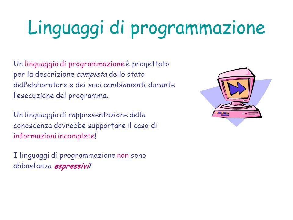 Linguaggi di programmazione Un linguaggio di programmazione è progettato per la descrizione completa dello stato dellelaboratore e dei suoi cambiament