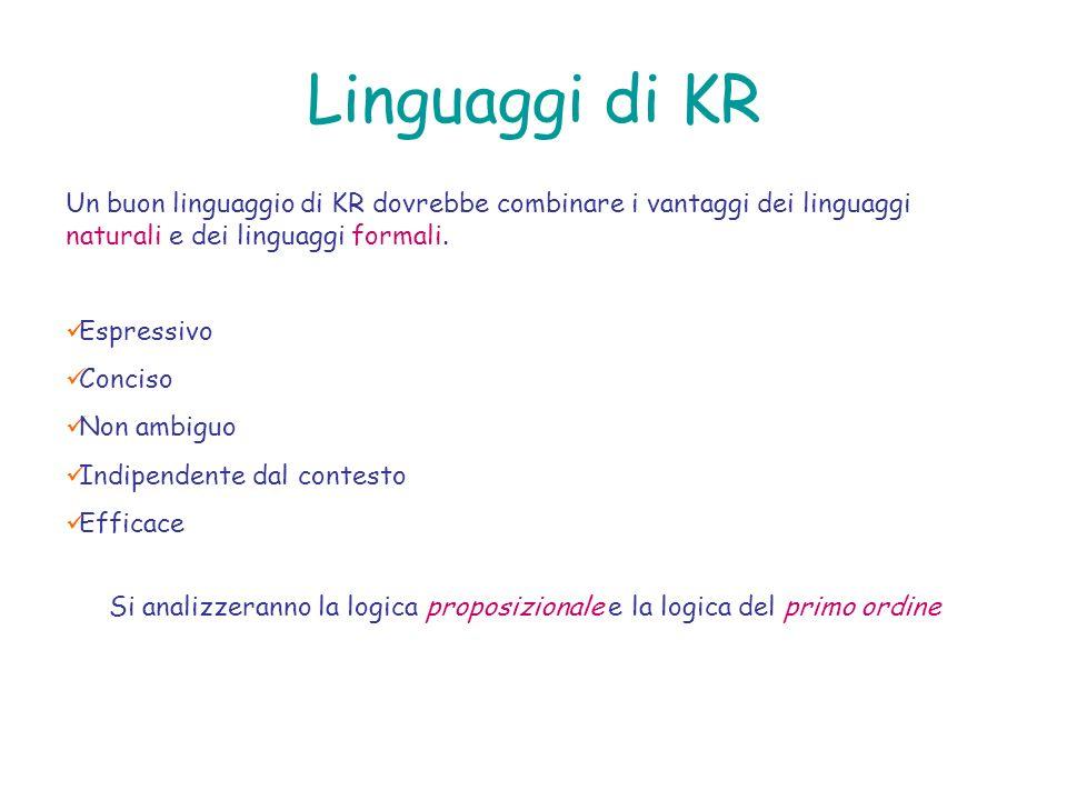 Linguaggi di KR Un buon linguaggio di KR dovrebbe combinare i vantaggi dei linguaggi naturali e dei linguaggi formali. Espressivo Conciso Non ambiguo