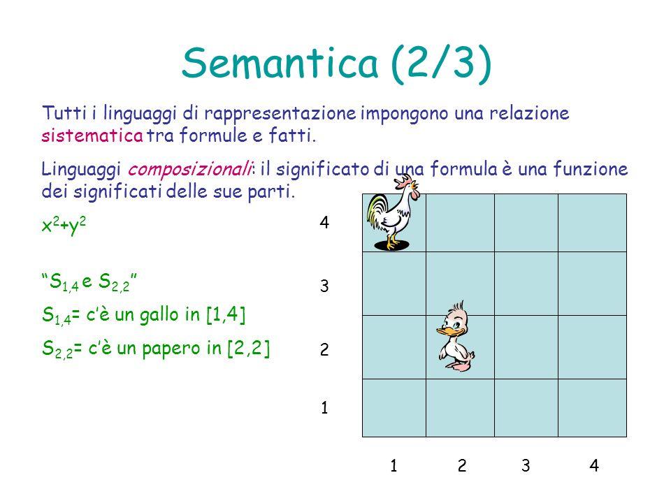 Semantica (2/3) Tutti i linguaggi di rappresentazione impongono una relazione sistematica tra formule e fatti. Linguaggi composizionali: il significat