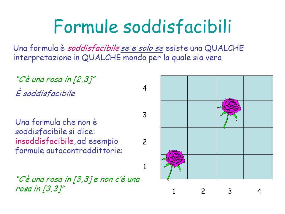 Formule soddisfacibili Una formula è soddisfacibile se e solo se esiste una QUALCHE interpretazione in QUALCHE mondo per la quale sia vera 1234 1 4 3