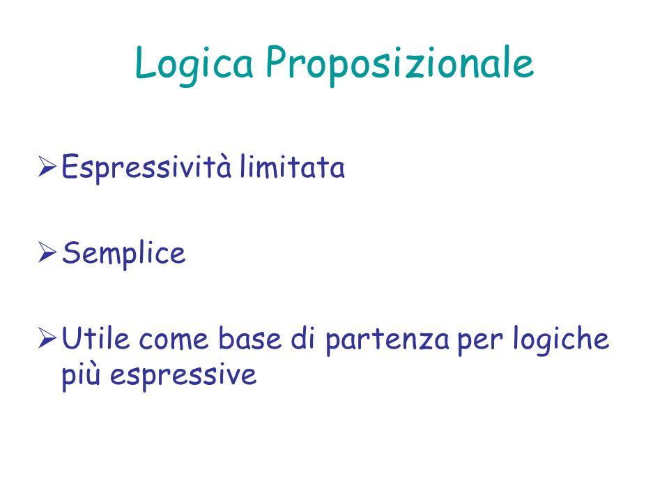 Logica Proposizionale Espressività limitata Semplice Utile come base di partenza per logiche più espressive