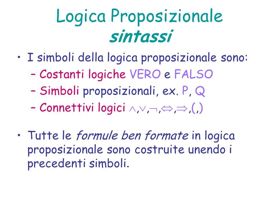 Logica Proposizionale sintassi I simboli della logica proposizionale sono: –Costanti logiche VERO e FALSO –Simboli proposizionali, ex. P, Q –Connettiv