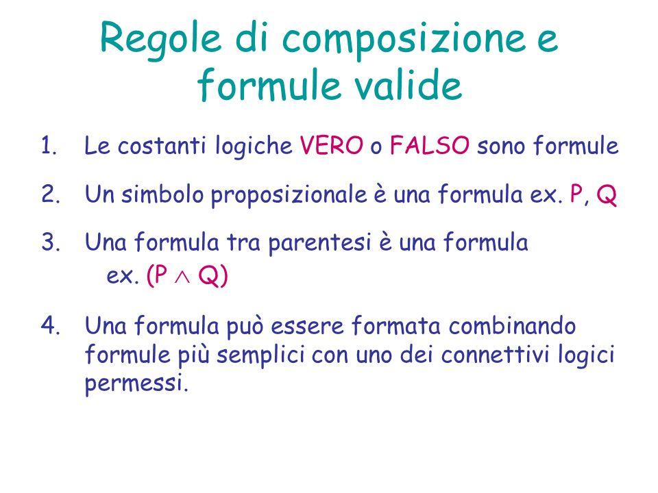Regole di composizione e formule valide 1.Le costanti logiche VERO o FALSO sono formule 2.Un simbolo proposizionale è una formula ex. P, Q 3.Una formu