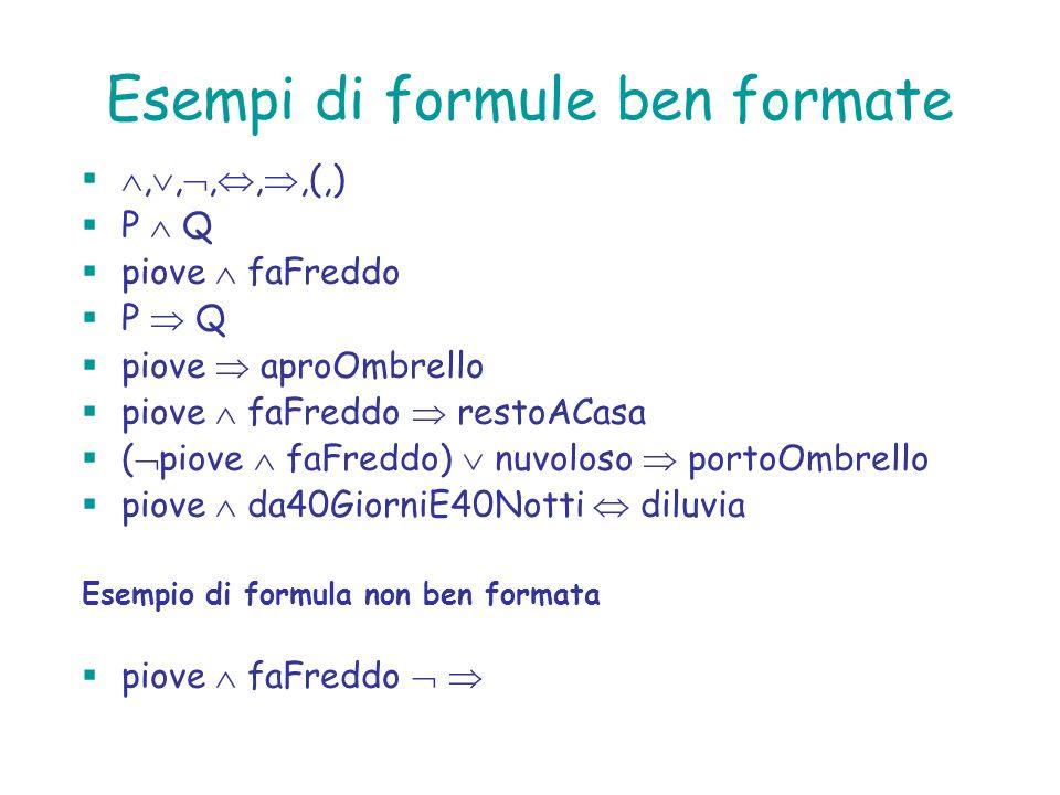 Esempi di formule ben formate,,,,,(,) P Q piove faFreddo P Q piove aproOmbrello piove faFreddo restoACasa ( piove faFreddo) nuvoloso portoOmbrello pio