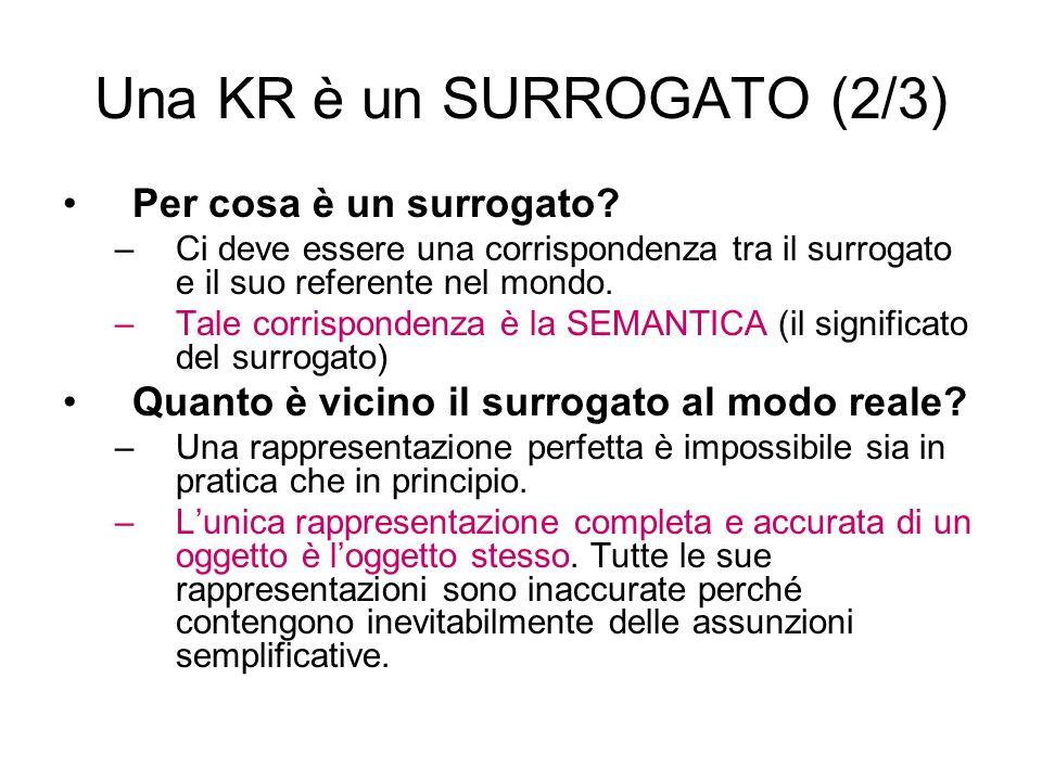 Una KR è un SURROGATO (2/3) Per cosa è un surrogato? –Ci deve essere una corrispondenza tra il surrogato e il suo referente nel mondo. –Tale corrispon