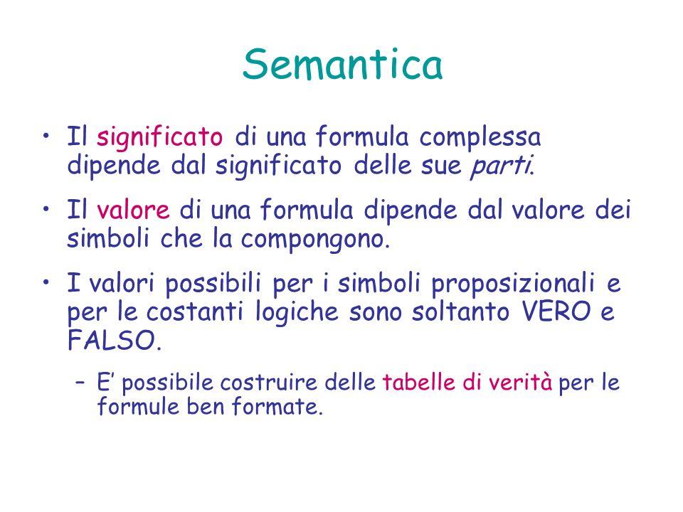 Semantica Il significato di una formula complessa dipende dal significato delle sue parti. Il valore di una formula dipende dal valore dei simboli che
