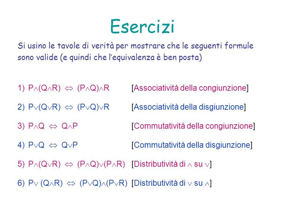 Esercizi Si usino le tavole di verità per mostrare che le seguenti formule sono valide (e quindi che lequivalenza è ben posta) 1)P (Q R) (P Q) R[Assoc