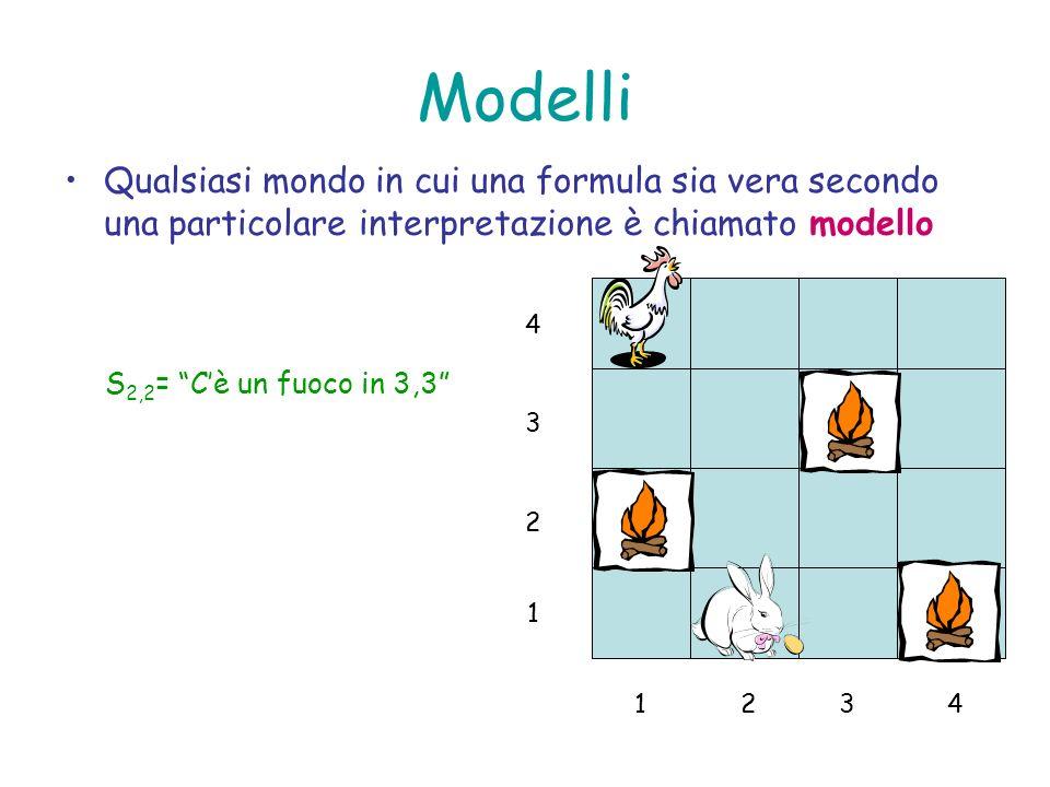 Modelli Qualsiasi mondo in cui una formula sia vera secondo una particolare interpretazione è chiamato modello 1234 1 4 3 2 S 2,2 = Cè un fuoco in 3,3