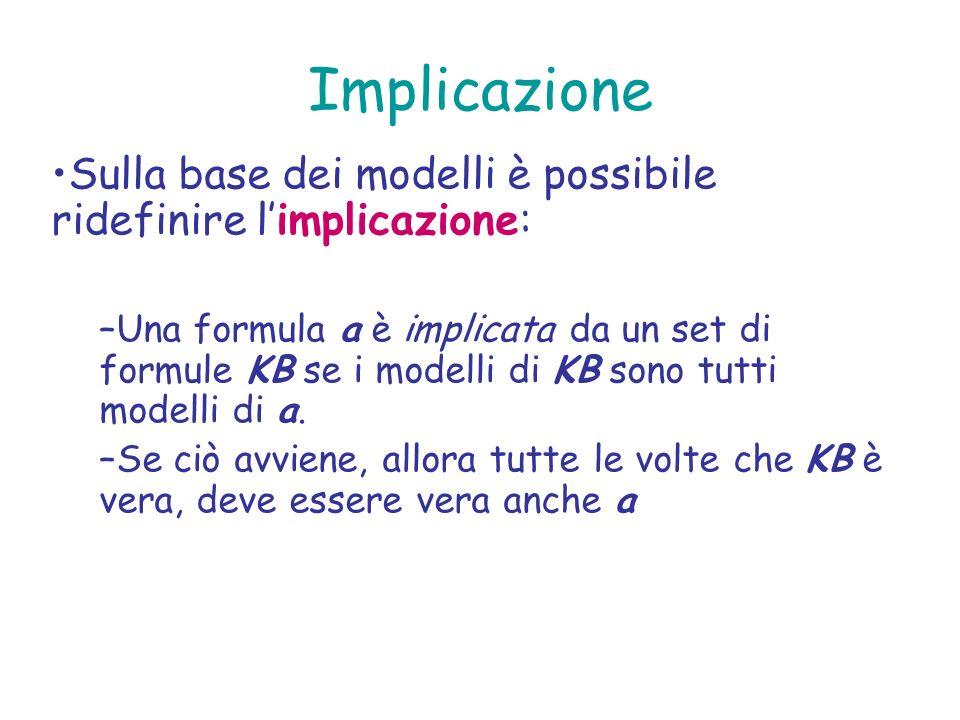 Implicazione Sulla base dei modelli è possibile ridefinire limplicazione: –Una formula a è implicata da un set di formule KB se i modelli di KB sono t