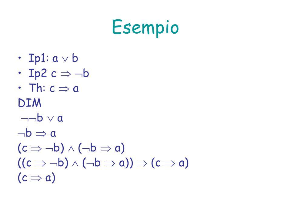 Esempio Ip1: a b Ip2 c b Th: c a DIM b a (c b) ( b a) ((c b) ( b a)) (c a) (c a)