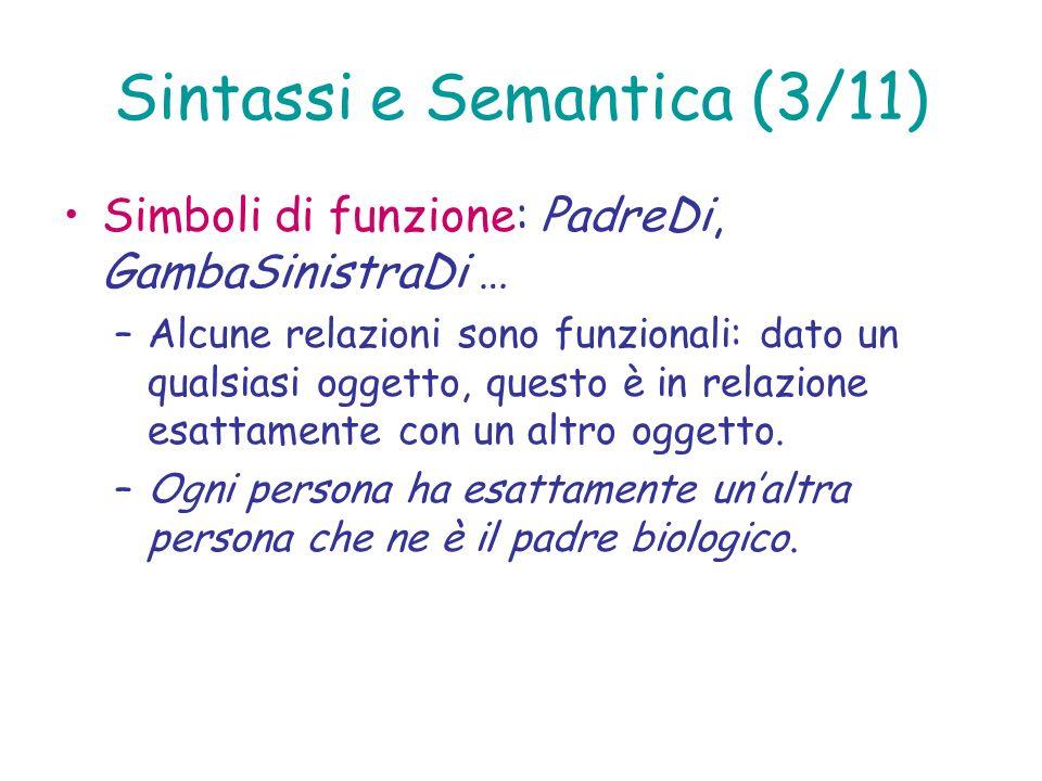 Sintassi e Semantica (3/11) Simboli di funzione: PadreDi, GambaSinistraDi … –Alcune relazioni sono funzionali: dato un qualsiasi oggetto, questo è in