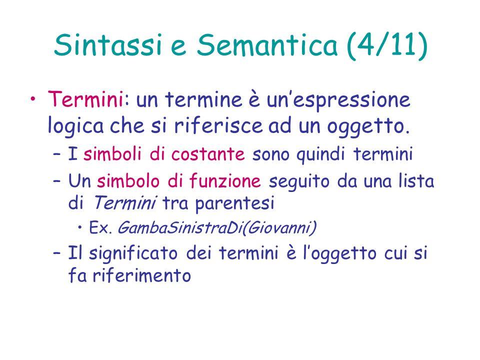 Sintassi e Semantica (4/11) Termini: un termine è unespressione logica che si riferisce ad un oggetto. –I simboli di costante sono quindi termini –Un