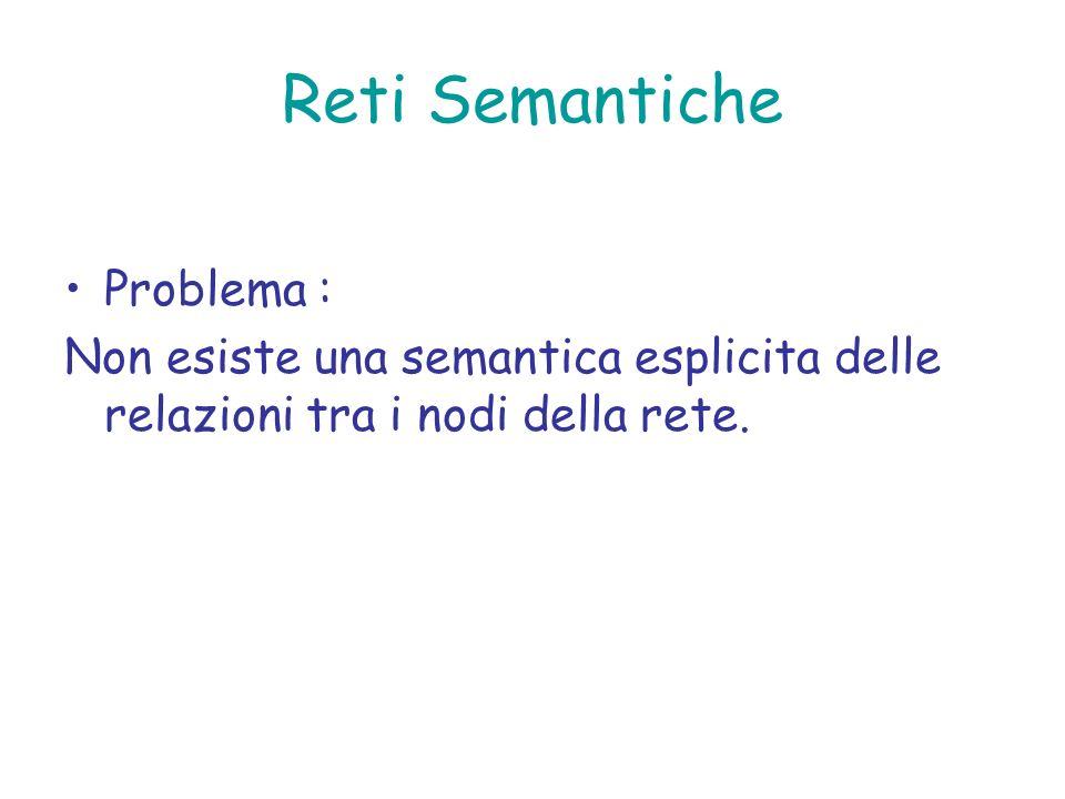 Reti Semantiche Problema : Non esiste una semantica esplicita delle relazioni tra i nodi della rete.